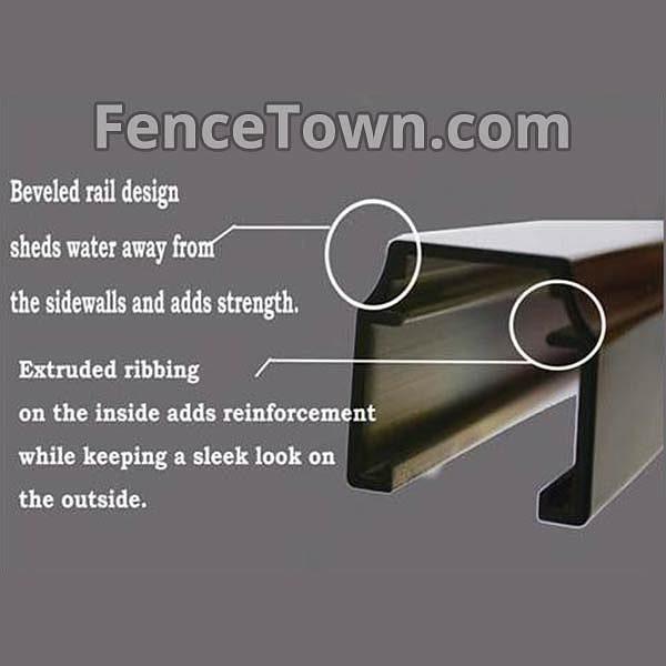 Onguard Fence Beveled Rails