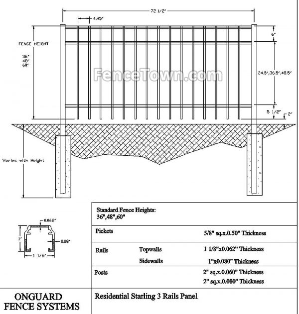 Onguard Starling Fence Panel